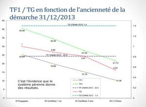 TF1_TG